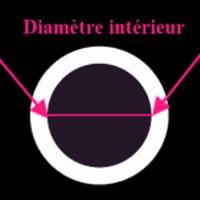 diametre_int22